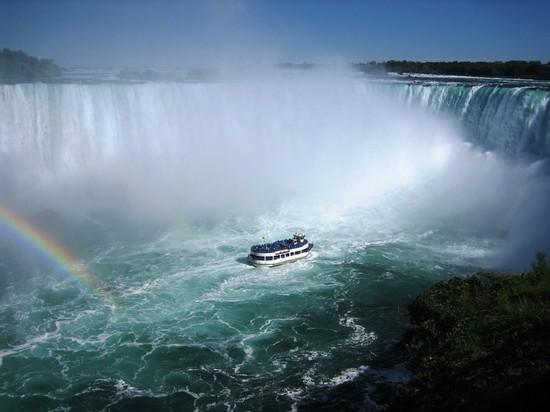Quanta Energia Idroelettrica Producono le Cascate del Niagara?