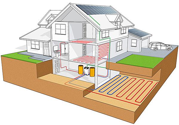 impianto ad energia geotermica