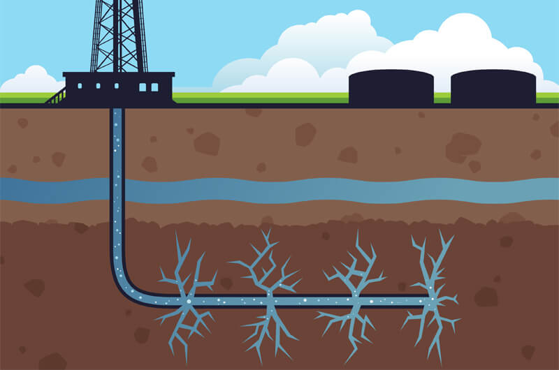 fracking disegno funzionamento