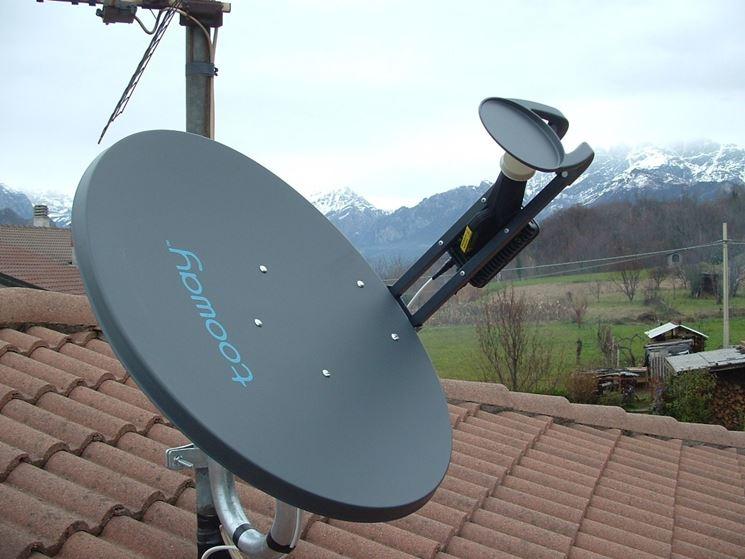 montaggio della parabola satellitare